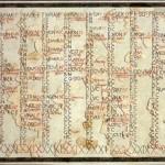 I calendari: dall'antica Roma al mondo attuale